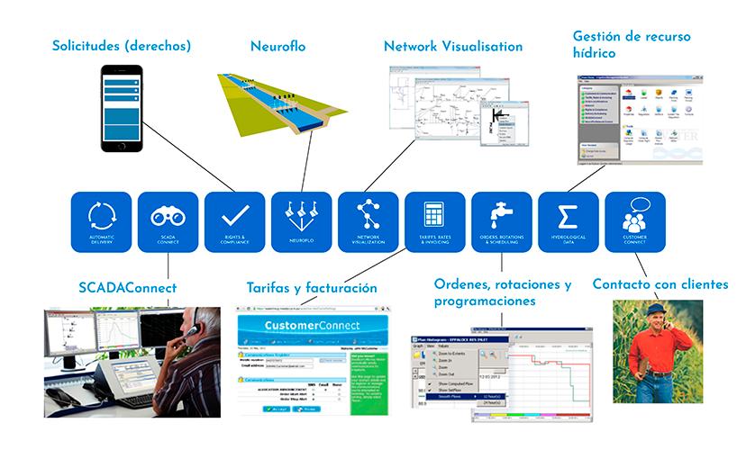 Software-Confluent-Argentina-1