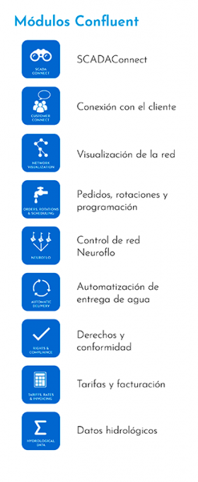 Software-Confluent-Argentina-2